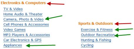 Amazon-niche-research